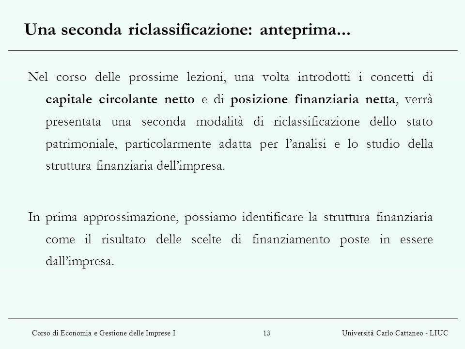 Corso di Economia e Gestione delle Imprese IUniversità Carlo Cattaneo - LIUC 14 La riclassificazione del conto economico Fatturato Netto [SALES] - Costi operativi dell'esercizio = Margine Operativo Lordo [MOL - EBITDA] - Ammortamenti = Reddito operativo [RO - EBIT] - Oneri finanziari/patrimoniali + Proventi finanziari/patrimoniali = Risultato ante gestione straordinaria (o di competenza) - Oneri gestione straordinaria + Proventi gestione straordinaria = Risultato ante imposte - Imposte = Risultato Netto [NET PROFIT]