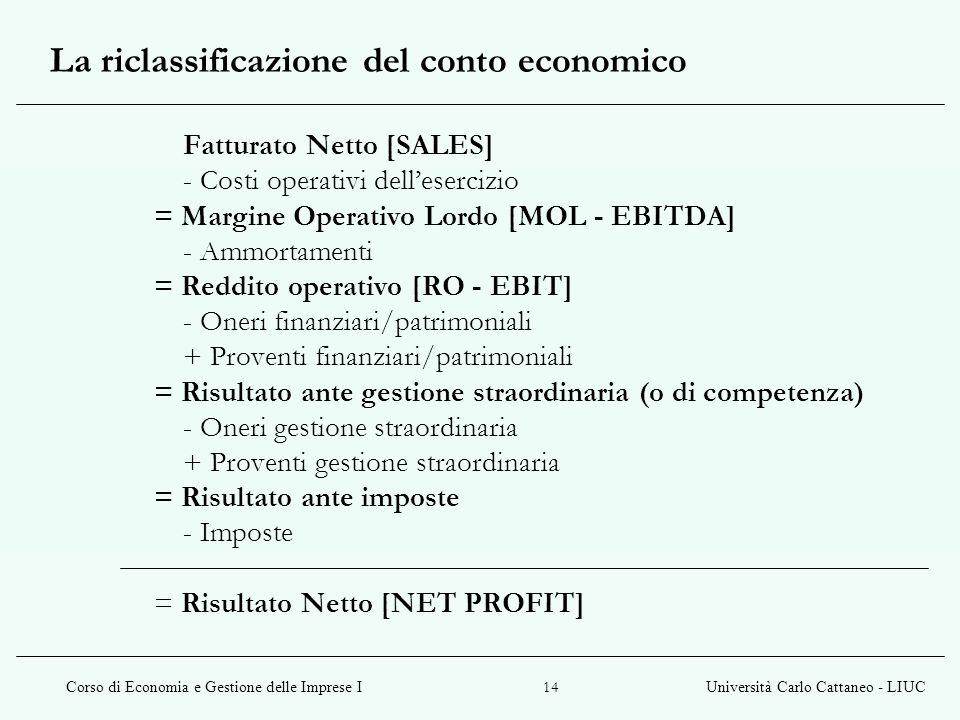 Corso di Economia e Gestione delle Imprese IUniversità Carlo Cattaneo - LIUC 15 Alcune definizioni rilevanti