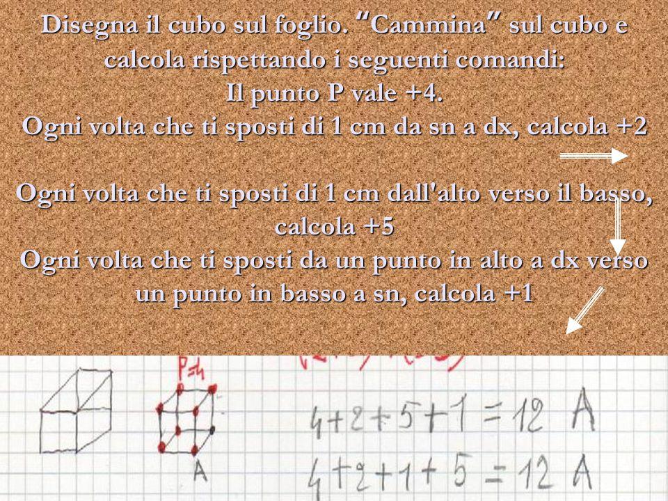 """Disegna il cubo sul foglio. """"Cammina"""" sul cubo e calcola rispettando i seguenti comandi: Il punto P vale +4. Ogni volta che ti sposti di 1 cm da sn a"""