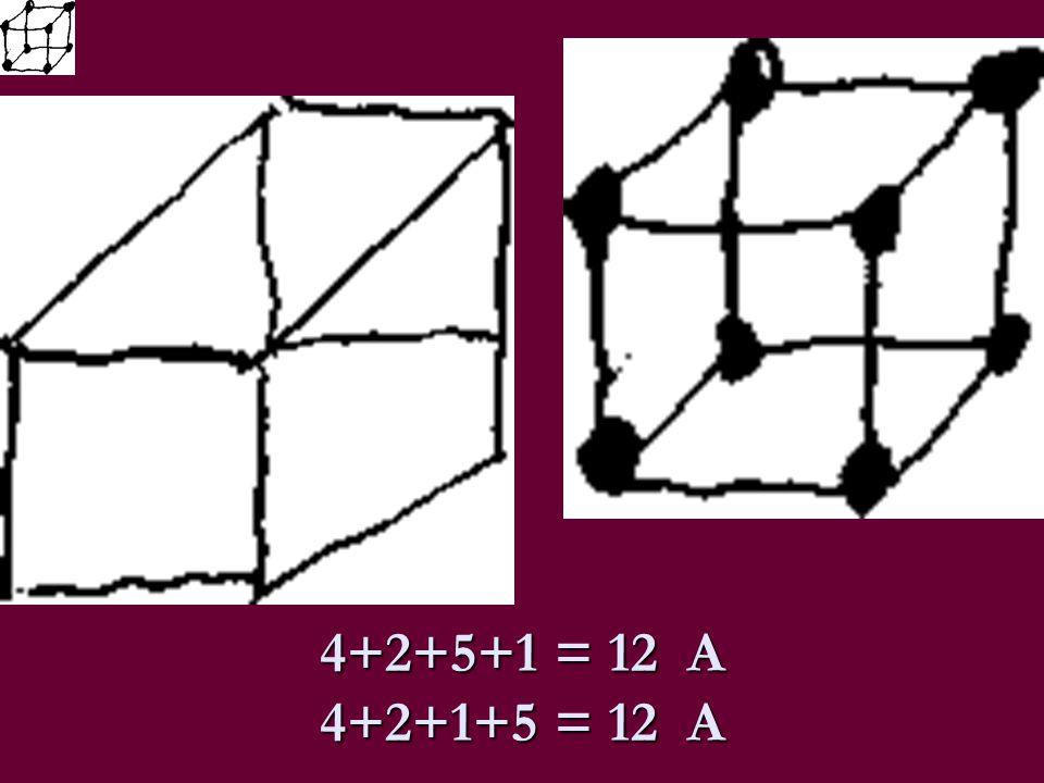 4+2+5+1 = 12 A 4+2+1+5 = 12 A