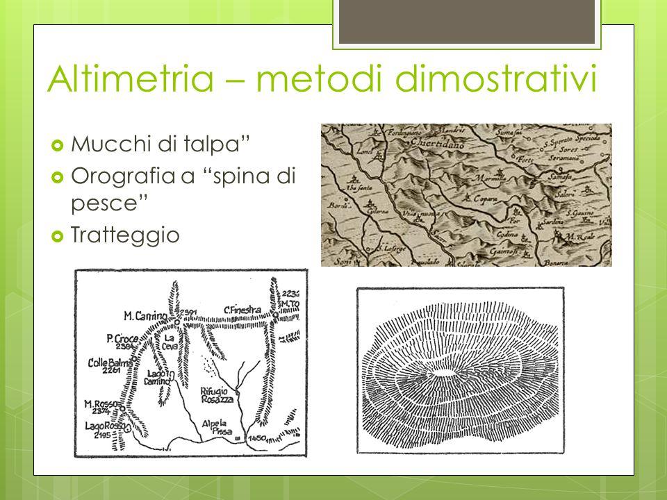 """Altimetria – metodi dimostrativi  Mucchi di talpa""""  Orografia a """"spina di pesce""""  Tratteggio"""