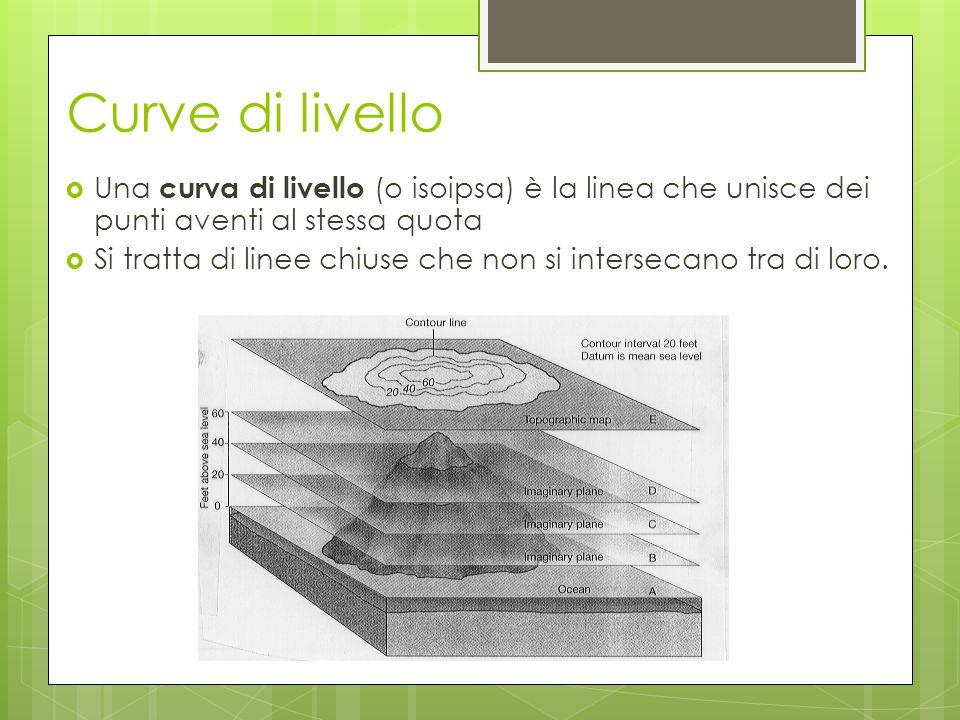 Curve di livello  Una curva di livello (o isoipsa) è la linea che unisce dei punti aventi al stessa quota  Si tratta di linee chiuse che non si inte