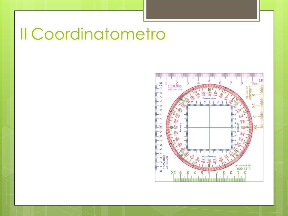 Il Coordinatometro