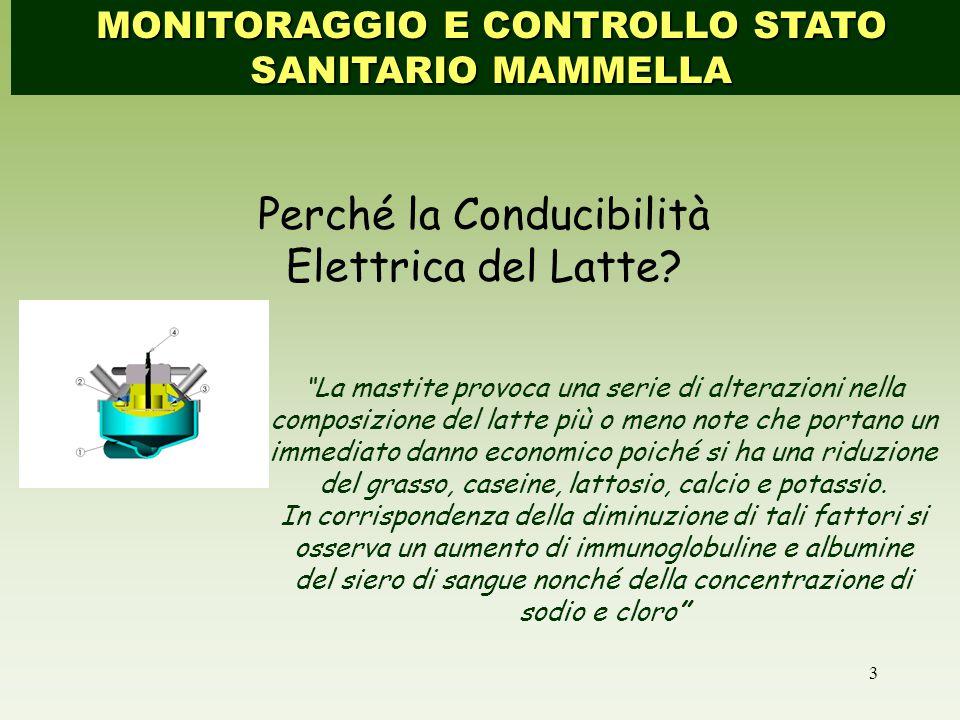 3 Perché la Conducibilità Elettrica del Latte.