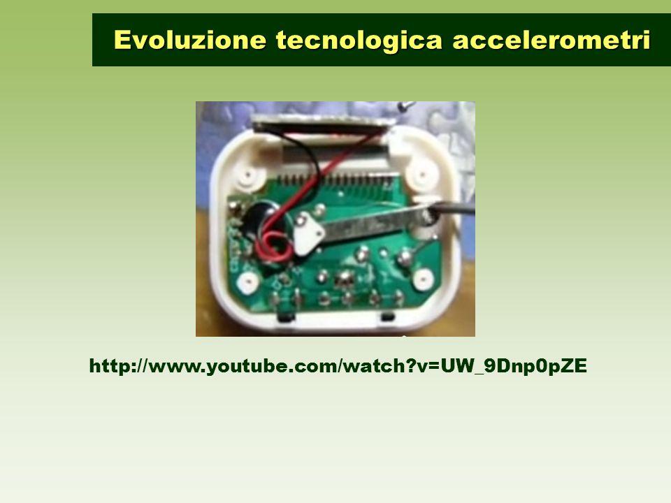 http://www.youtube.com/watch?v=UW_9Dnp0pZE Evoluzione tecnologica accelerometri