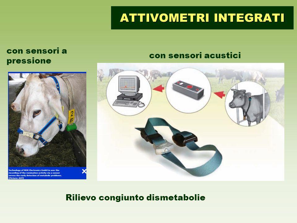 con sensori acustici Rilievo congiunto dismetabolie ATTIVOMETRI INTEGRATI con sensori a pressione