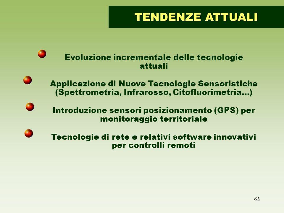 68 Evoluzione incrementale delle tecnologie attuali Applicazione di Nuove Tecnologie Sensoristiche (Spettrometria, Infrarosso, Citofluorimetria…) Introduzione sensori posizionamento (GPS) per monitoraggio territoriale Tecnologie di rete e relativi software innovativi per controlli remoti TENDENZE ATTUALI