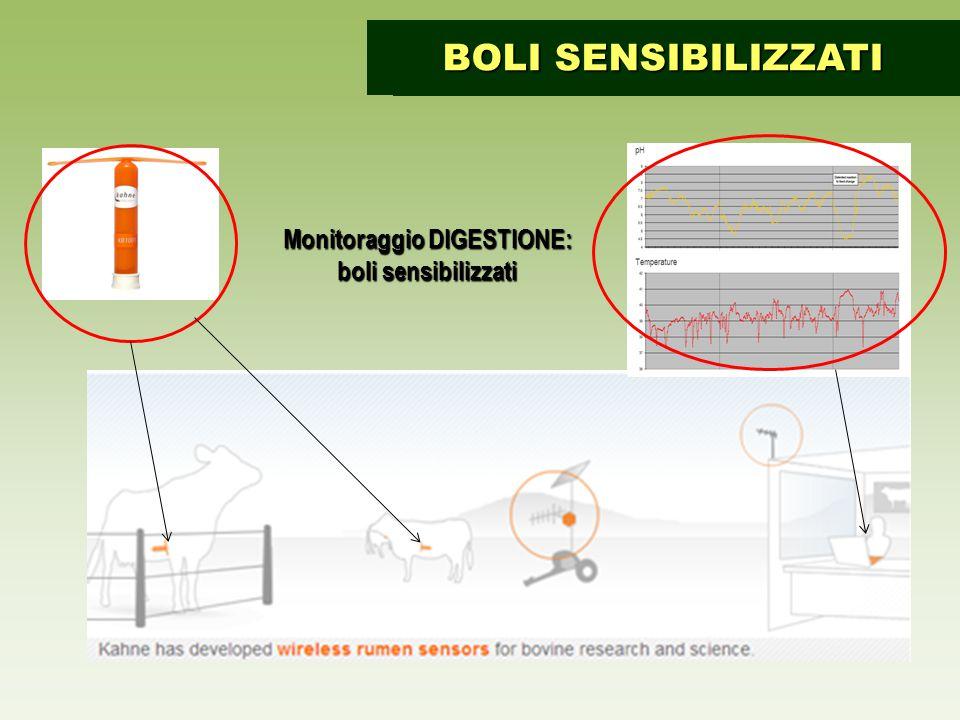 Monitoraggio DIGESTIONE: boli sensibilizzati PROSPETTIVE FUTURE BOLI SENSIBILIZZATI
