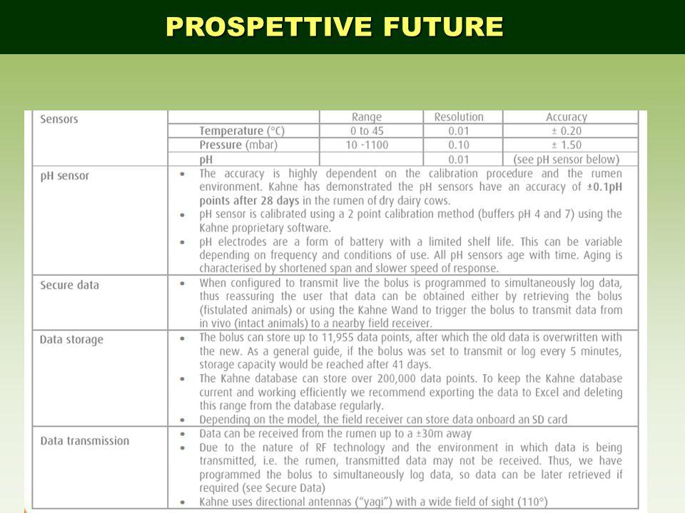 70 PROSPETTIVE FUTURE