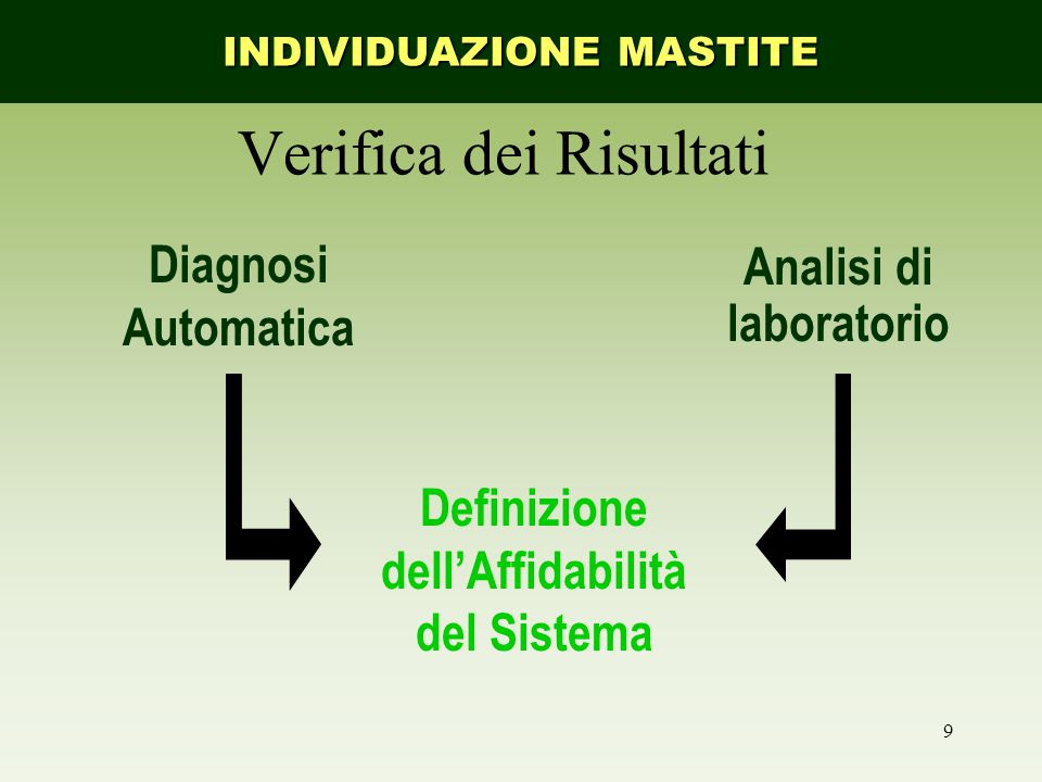 9 Verifica dei Risultati Diagnosi Automatica Analisi di laboratorio Definizione dell'Affidabilità del Sistema INDIVIDUAZIONE MASTITE