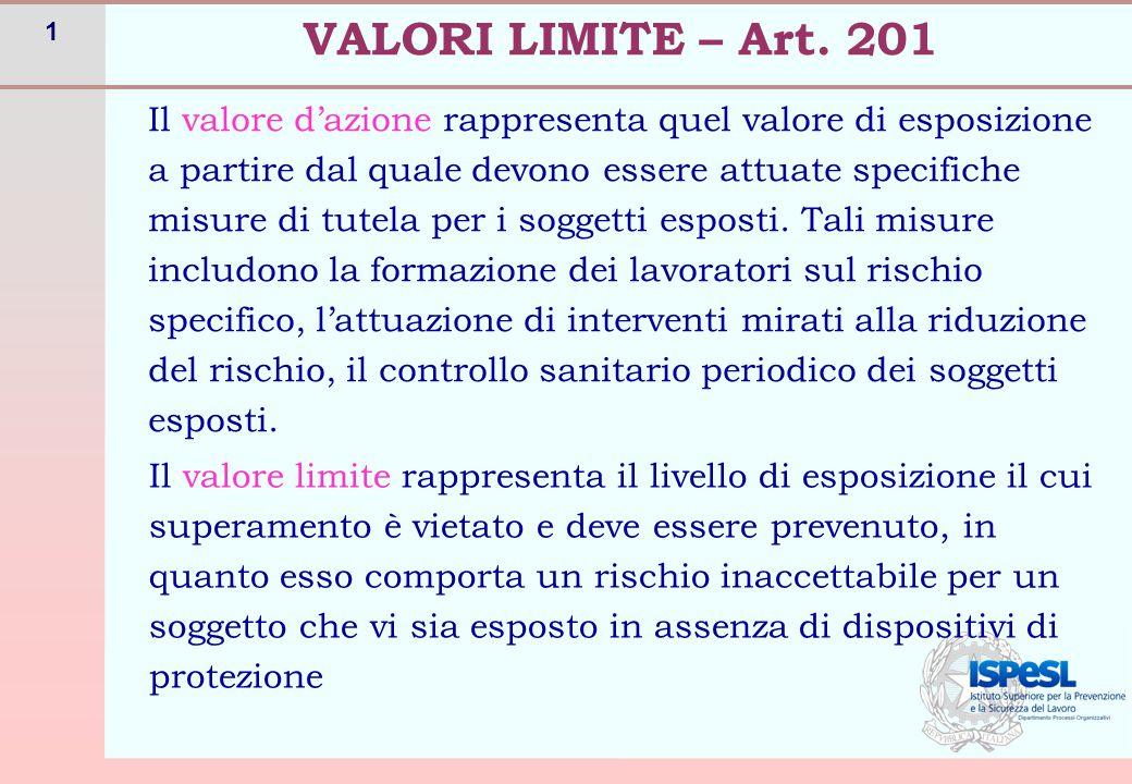 1 VALORI LIMITE – Art. 201 Il valore d'azione rappresenta quel valore di esposizione a partire dal quale devono essere attuate specifiche misure di tu