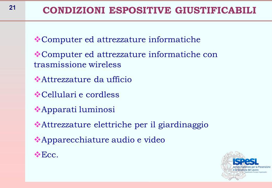 21 CONDIZIONI ESPOSITIVE GIUSTIFICABILI  Computer ed attrezzature informatiche  Computer ed attrezzature informatiche con trasmissione wireless  At