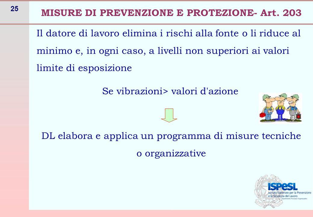 25 MISURE DI PREVENZIONE E PROTEZIONE- Art. 203 Il datore di lavoro elimina i rischi alla fonte o li riduce al minimo e, in ogni caso, a livelli non s