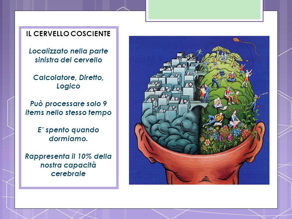 Il CERVELLO NON COSCIENTE Localizzato nella parte destra del cervello Associato con il sistema nervoso, il battito cardiaco, la memoria E' acceso anche quando dormiamo Rappresenta il 90% della nostra capacità cerebrale