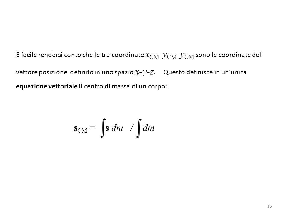 E facile rendersi conto che le tre coordinate x CM y CM y CM sono le coordinate del vettore posizione definito in uno spazio x-y-z. Questo definisce i