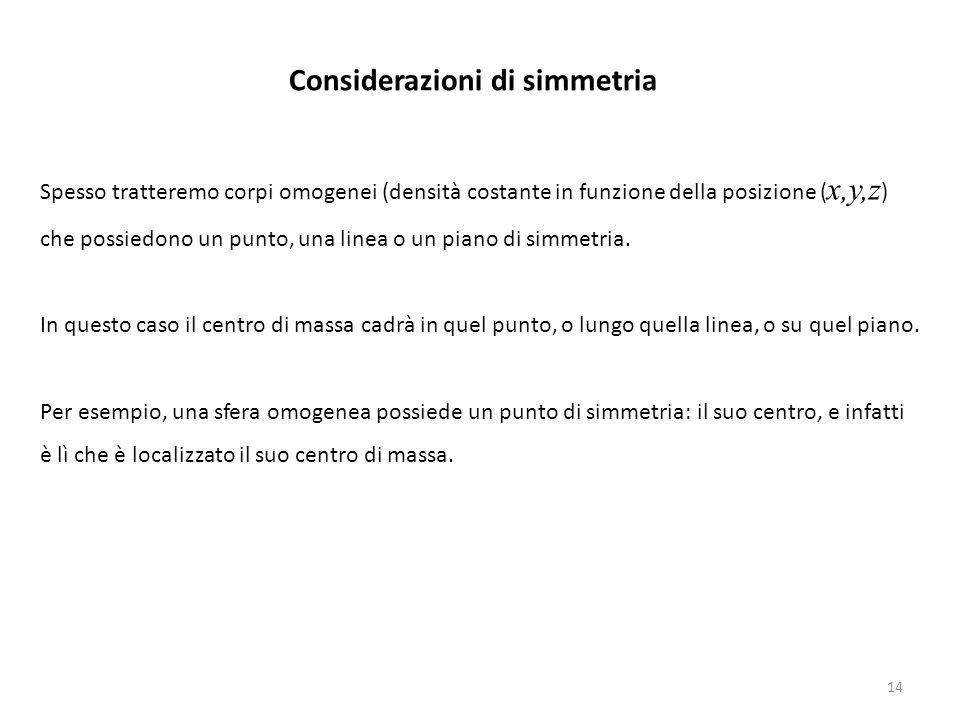 Considerazioni di simmetria Spesso tratteremo corpi omogenei (densità costante in funzione della posizione ( x,y,z ) che possiedono un punto, una line