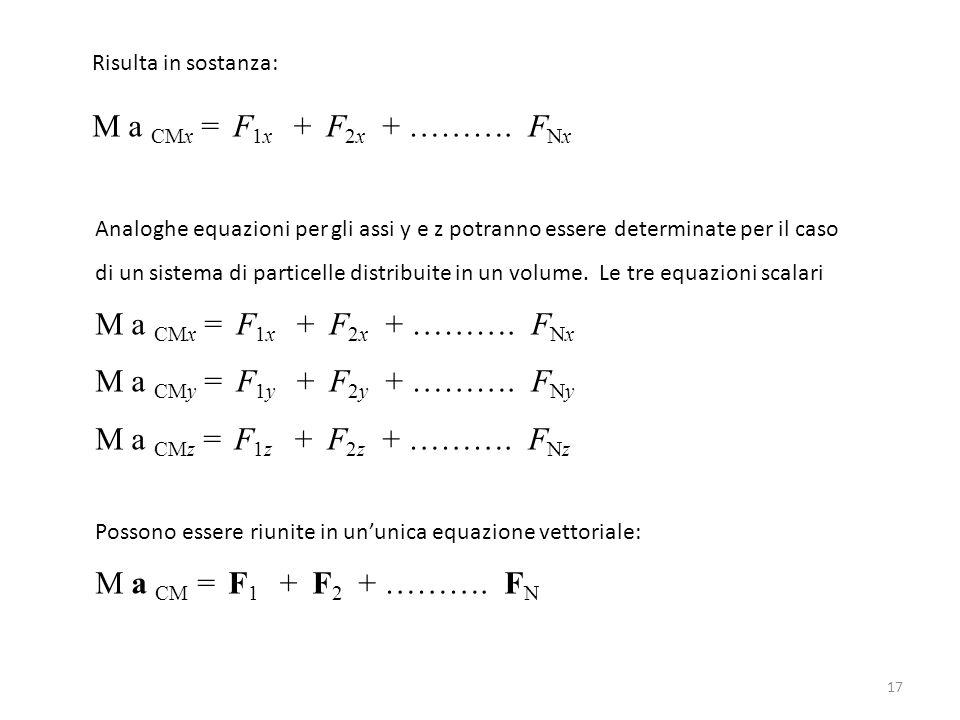 Risulta in sostanza: M a CMx = F 1x + F 2x + ………. F Nx Analoghe equazioni per gli assi y e z potranno essere determinate per il caso di un sistema di