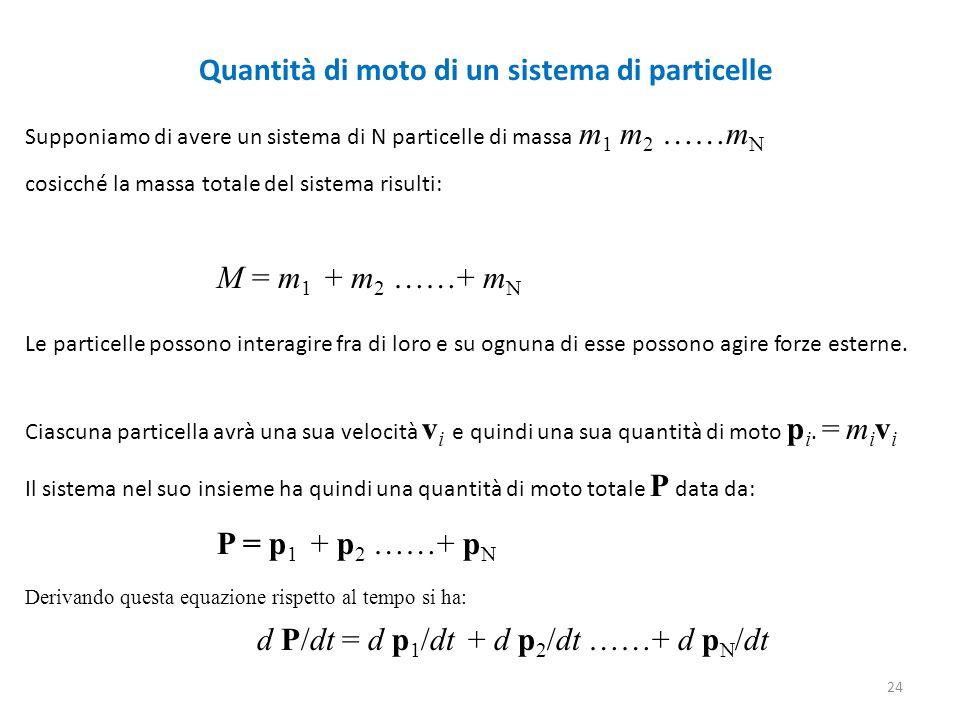 Quantità di moto di un sistema di particelle Supponiamo di avere un sistema di N particelle di massa m 1 m 2 ……m N cosicché la massa totale del sistem