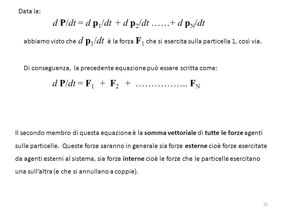 d P/dt = d p 1 /dt + d p 2 /dt ……+ d p N /dt Data la: abbiamo visto che d p 1 /dt è la forza F 1 che si esercita sulla particella 1, così via. Di cons