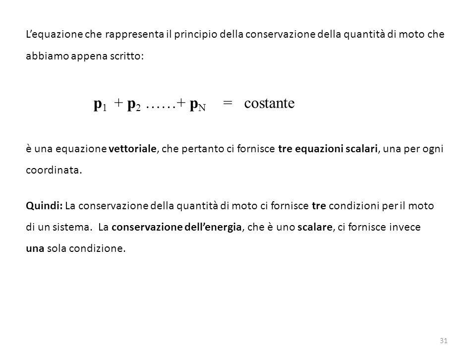 L'equazione che rappresenta il principio della conservazione della quantità di moto che abbiamo appena scritto: p 1 + p 2 ……+ p N = costante è una equ