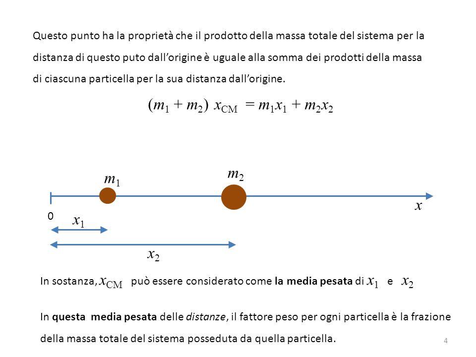 Questo punto ha la proprietà che il prodotto della massa totale del sistema per la distanza di questo puto dall'origine è uguale alla somma dei prodot