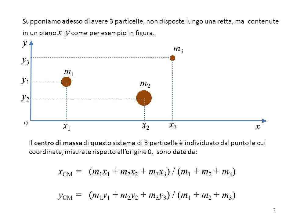Supponiamo adesso di avere 3 particelle, non disposte lungo una retta, ma contenute in un piano x-y come per esempio in figura. x 0 m1m1 m2m2 x1x1 y m