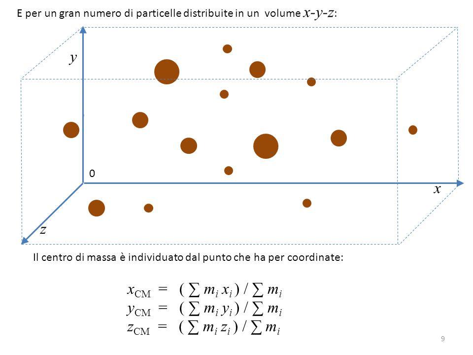 E per un gran numero di particelle distribuite in un volume x-y-z : x 0 y z Il centro di massa è individuato dal punto che ha per coordinate: x CM = (