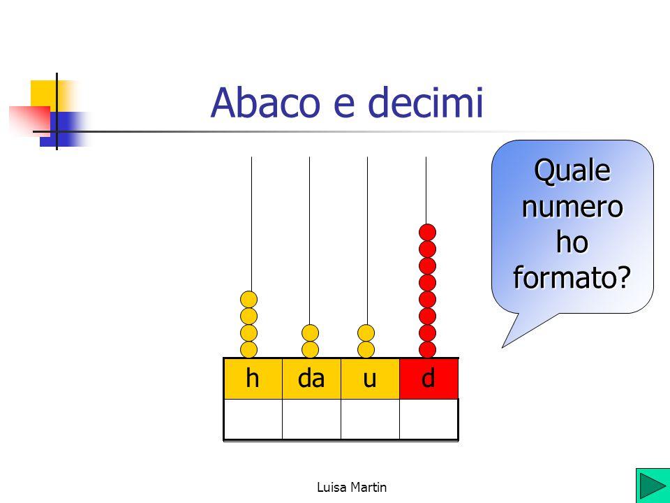 Scomporre numeri decimali Ogni cifra ha il suo valore.