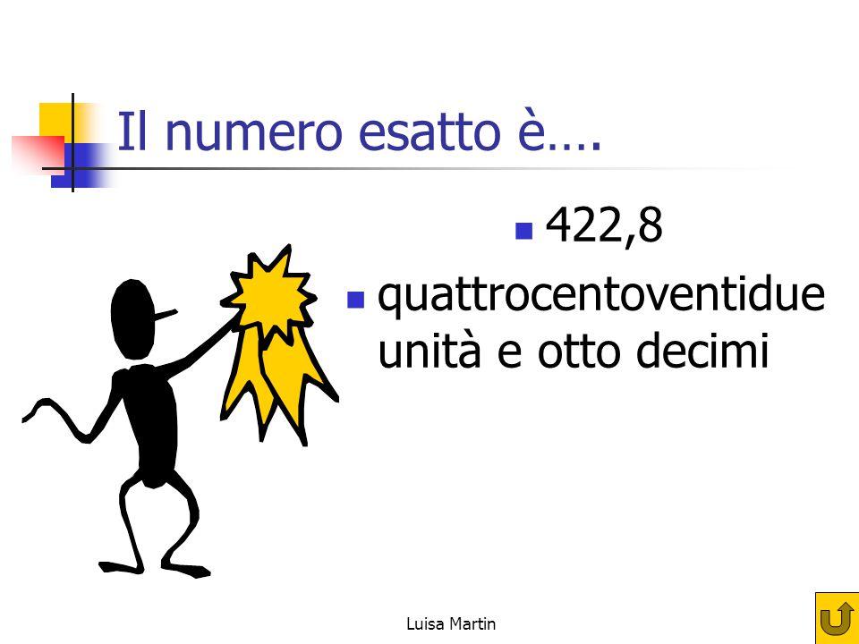 Il numero esatto è…. 422,8 quattrocentoventidue unità e otto decimi Luisa Martin