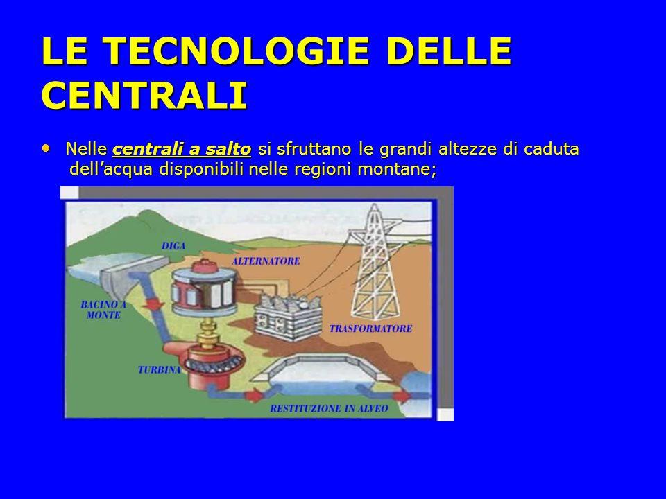 LE TECNOLOGIE DELLE CENTRALI Nelle centrali a salto si sfruttano le grandi altezze di caduta Nelle centrali a salto si sfruttano le grandi altezze di