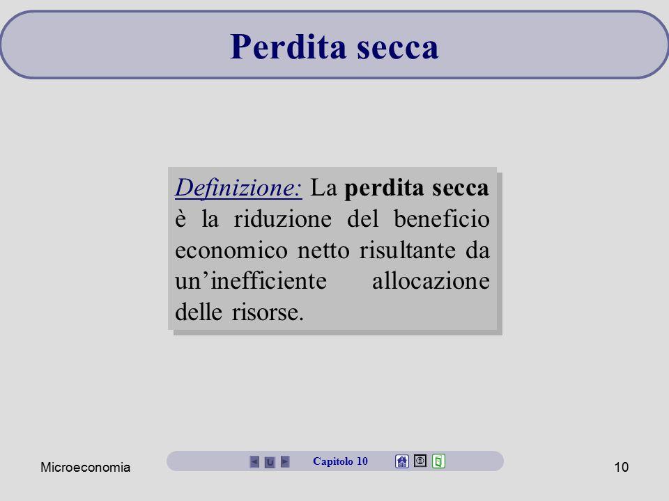 Microeconomia10 Perdita secca Definizione: La perdita secca è la riduzione del beneficio economico netto risultante da un'inefficiente allocazione del
