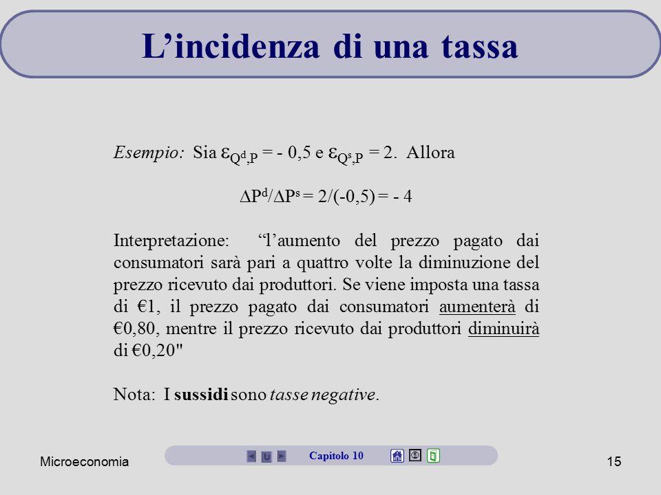"""Microeconomia15 Esempio: Sia  Q d,P = - 0,5 e  Q s,P = 2. Allora  P d /  P s = 2/(-0,5) = - 4 Interpretazione: """"l'aumento del prezzo pagato dai co"""
