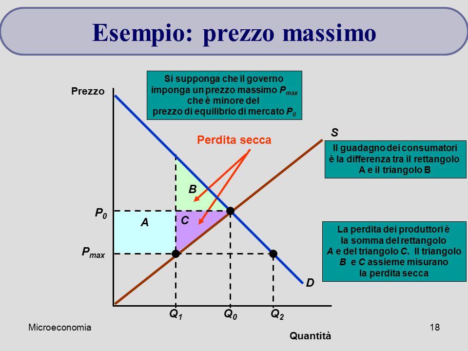 Microeconomia18 La perdita dei produttori è la somma del rettangolo A e del triangolo C. Il triangolo B e C assieme misurano la perdita secca B A C Il