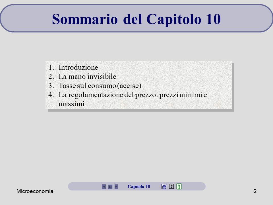 Microeconomia2 Sommario del Capitolo 10 1.Introduzione 2.La mano invisibile 3.Tasse sul consumo (accise) 4.La regolamentazione del prezzo: prezzi mini