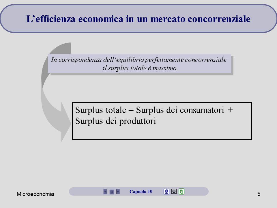 Microeconomia5 L'efficienza economica in un mercato concorrenziale In corrispondenza dell'equilibrio perfettamente concorrenziale il surplus totale è