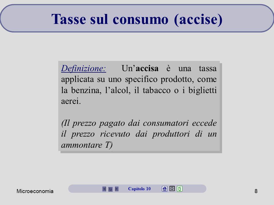 Microeconomia9 Tasse sul consumo (accise) Capitolo 10 D S B D A I consumatori perdono A + B, e i venditori perdono D + C, e il governo guadagna A + D in introiti.