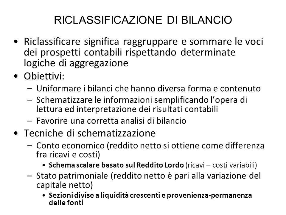 RICLASSIFICAZIONE DI BILANCIO Riclassificare significa raggruppare e sommare le voci dei prospetti contabili rispettando determinate logiche di aggreg