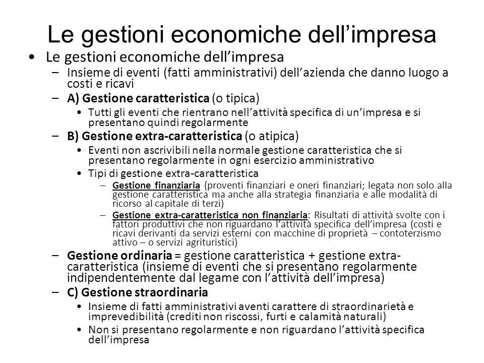 Le gestioni economiche dell'impresa –Insieme di eventi (fatti amministrativi) dell'azienda che danno luogo a costi e ricavi –A) Gestione caratteristic