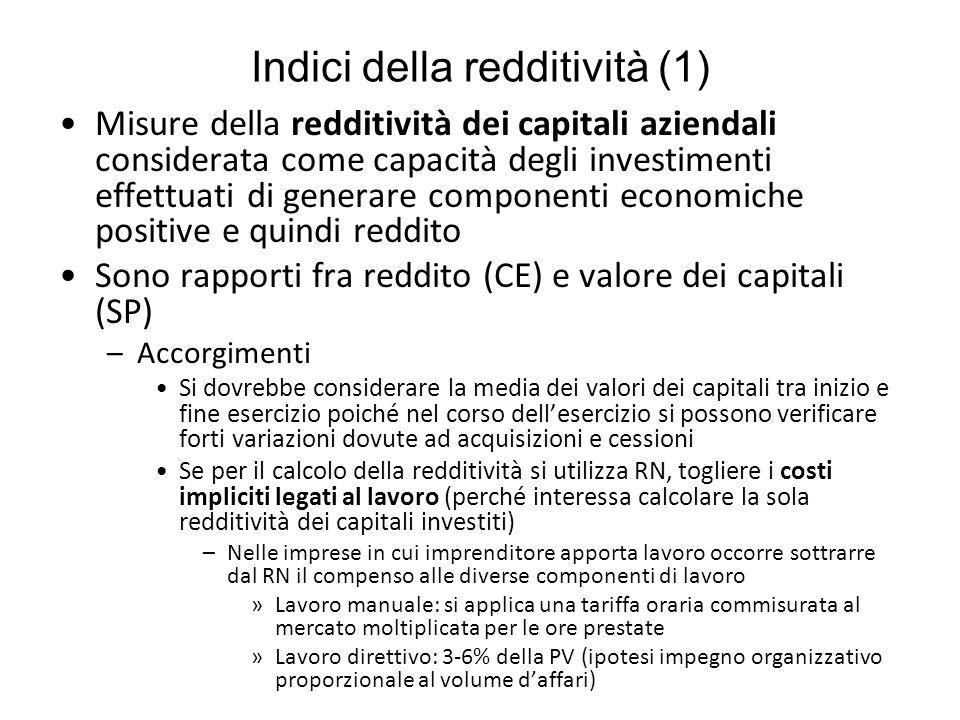 Indici della redditività (1) Misure della redditività dei capitali aziendali considerata come capacità degli investimenti effettuati di generare compo