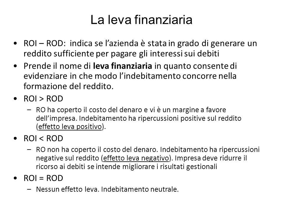 La leva finanziaria ROI – ROD: indica se l'azienda è stata in grado di generare un reddito sufficiente per pagare gli interessi sui debiti Prende il n