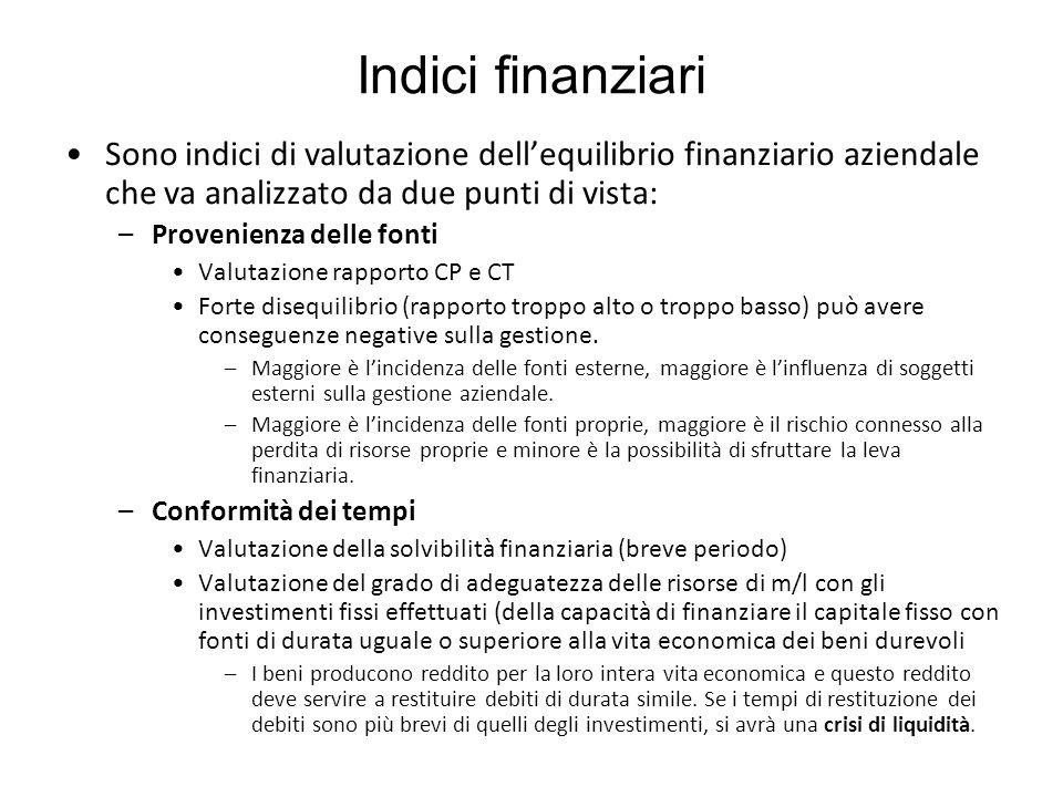 Indici finanziari Sono indici di valutazione dell'equilibrio finanziario aziendale che va analizzato da due punti di vista: –Provenienza delle fonti V