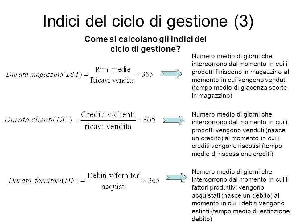 Indici del ciclo di gestione (3) Numero medio di giorni che intercorrono dal momento in cui i prodotti vengono venduti (nasce un credito) al momento i