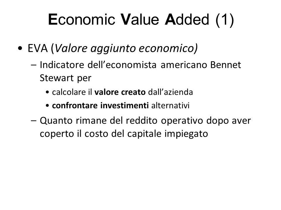 Economic Value Added (1) EVA (Valore aggiunto economico) –Indicatore dell'economista americano Bennet Stewart per calcolare il valore creato dall'azie