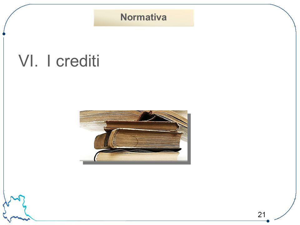 21 VI.I crediti Normativa