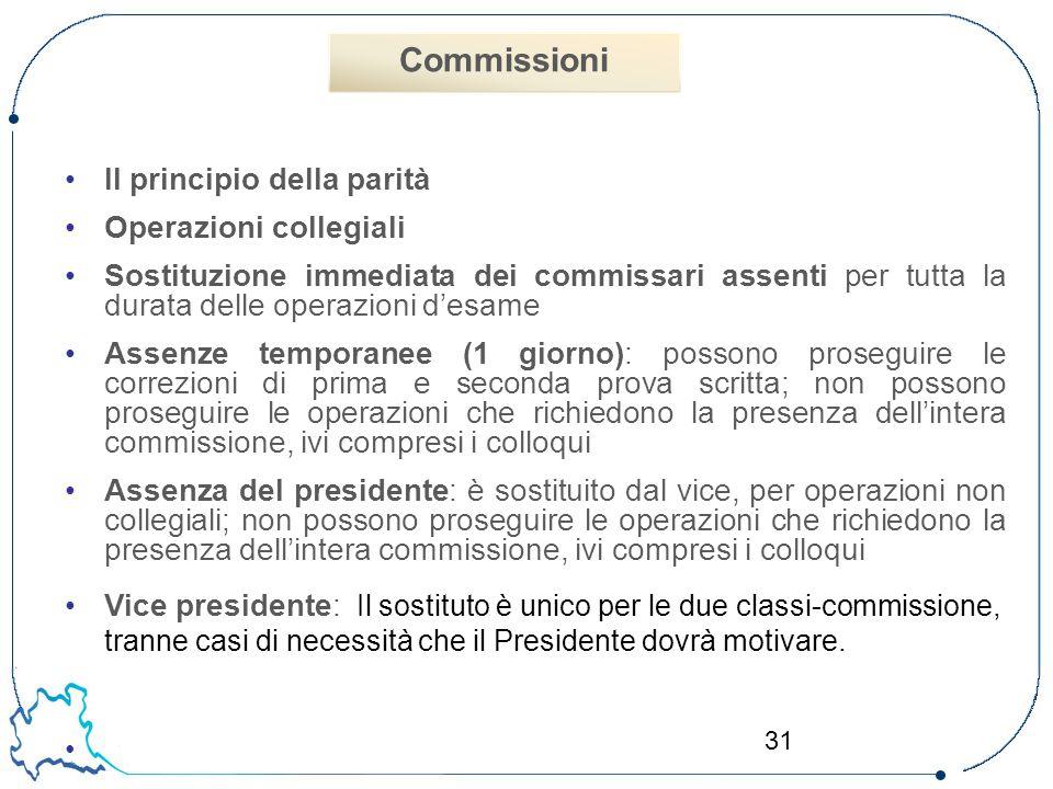 31 Il principio della parità Operazioni collegiali Sostituzione immediata dei commissari assenti per tutta la durata delle operazioni d'esame Assenze