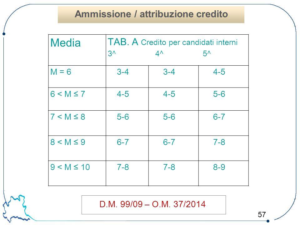 57 D.M. 99/09 – O.M. 37/2014 Media TAB. A Credito per candidati interni 3^ 4^ 5^ M = 63-4 4-5 6 < M ≤ 74-5 5-6 7 < M ≤ 85-6 6-7 8 < M ≤ 96-7 7-8 9 < M