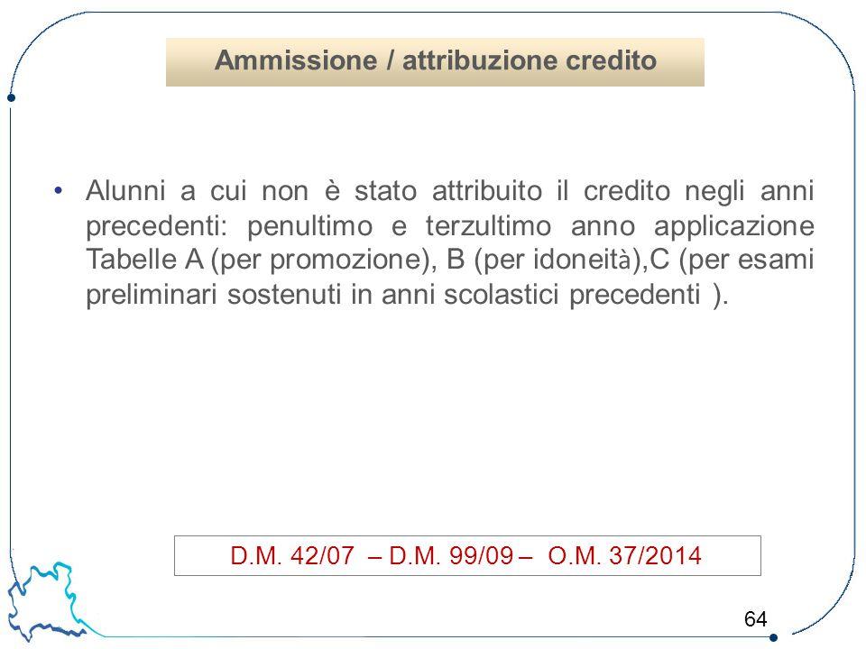 64 Alunni a cui non è stato attribuito il credito negli anni precedenti: penultimo e terzultimo anno applicazione Tabelle A (per promozione), B (per i