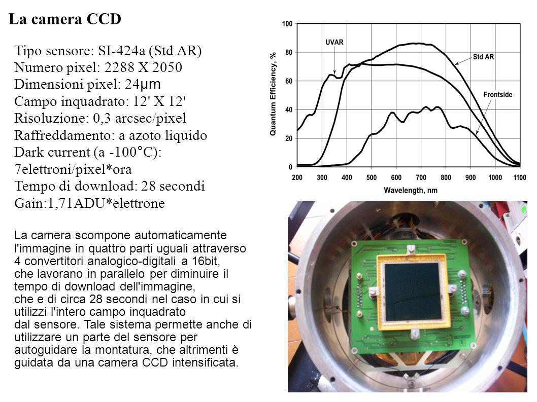 La camera CCD Tipo sensore: SI-424a (Std AR) Numero pixel: 2288 X 2050 Dimensioni pixel: 24 μm Campo inquadrato: 12' X 12' Risoluzione: 0,3 arcsec/pix