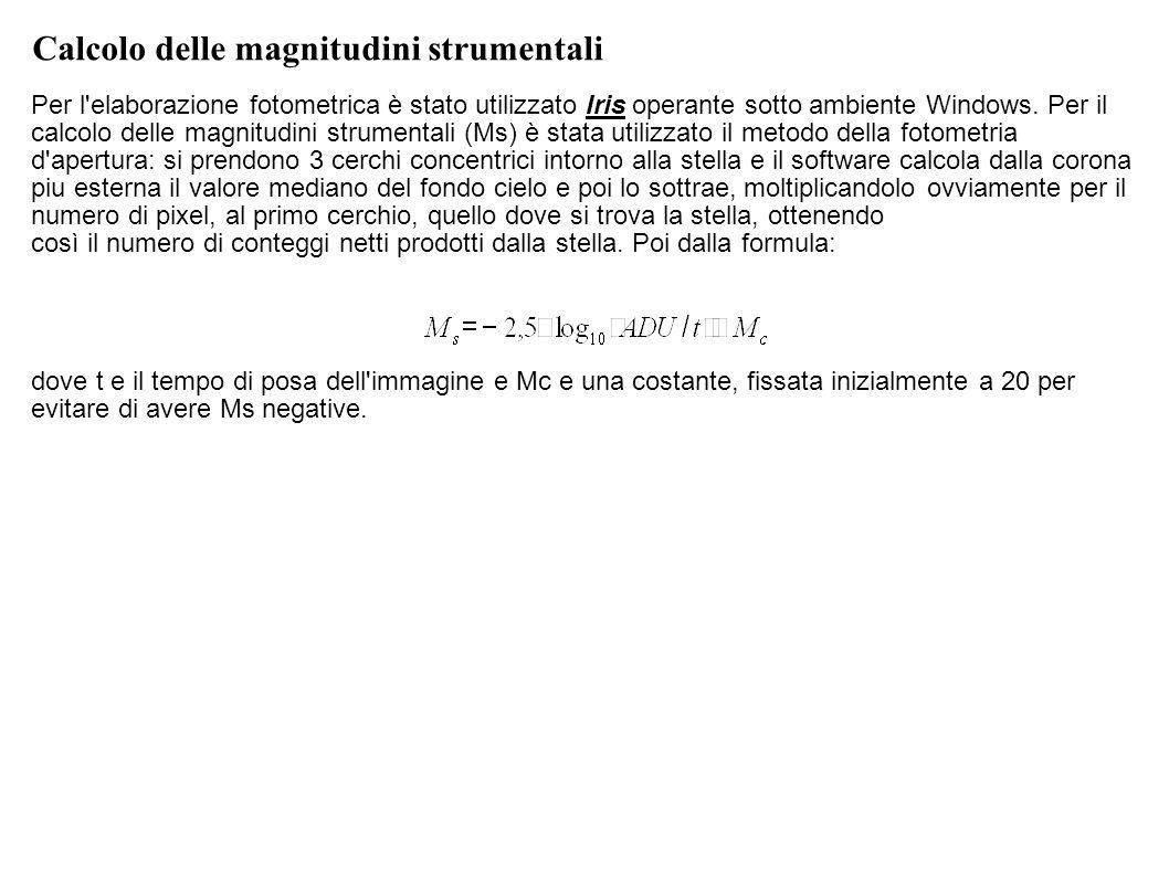 Calcolo delle magnitudini strumentali Per l'elaborazione fotometrica è stato utilizzato Iris operante sotto ambiente Windows. Per il calcolo delle mag