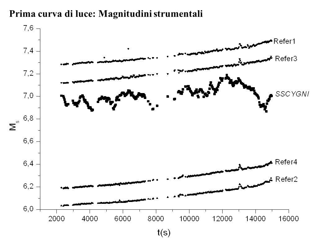 Prima curva di luce: Magnitudini strumentali